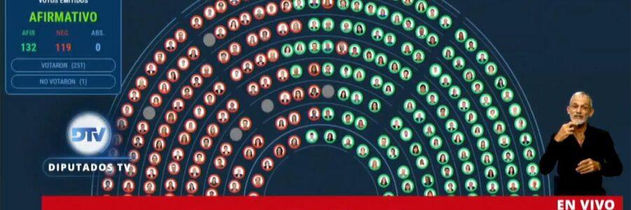 El oficialismo logró aprobar el proyecto de ley de Movilidad Jubilatoria